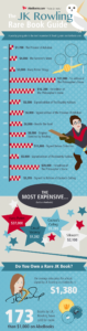 Harry Potter Graphic Guide