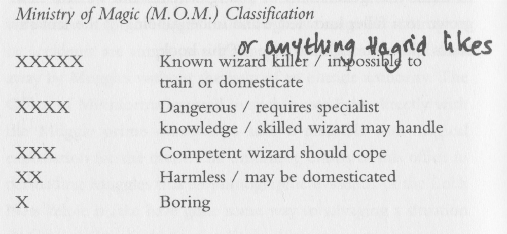 ministry-of-magic-beast-classification