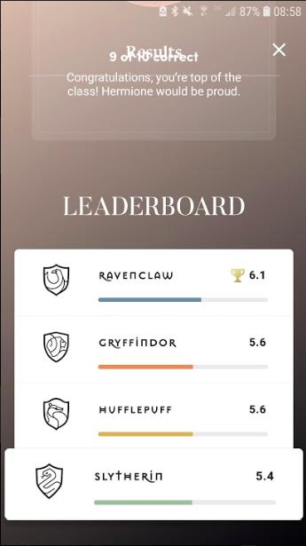 The quiz leaderboard