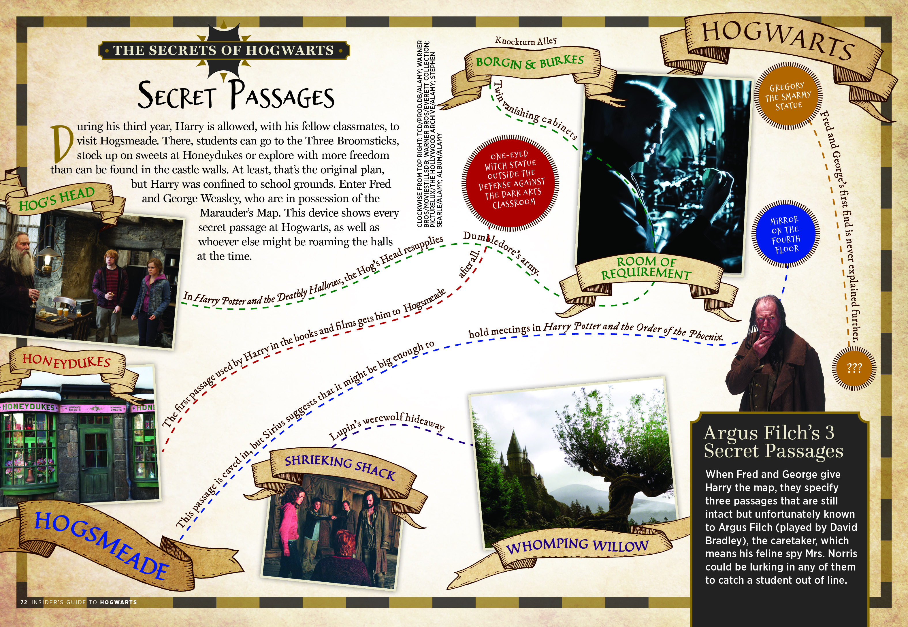 "Insider's Guide to Hogwarts – ""Secret Passages"" spread"