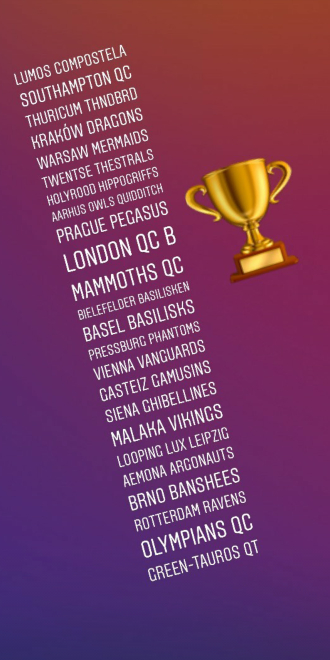 Instagram story where is list of teams and one emoji of cup. Backround is purple.