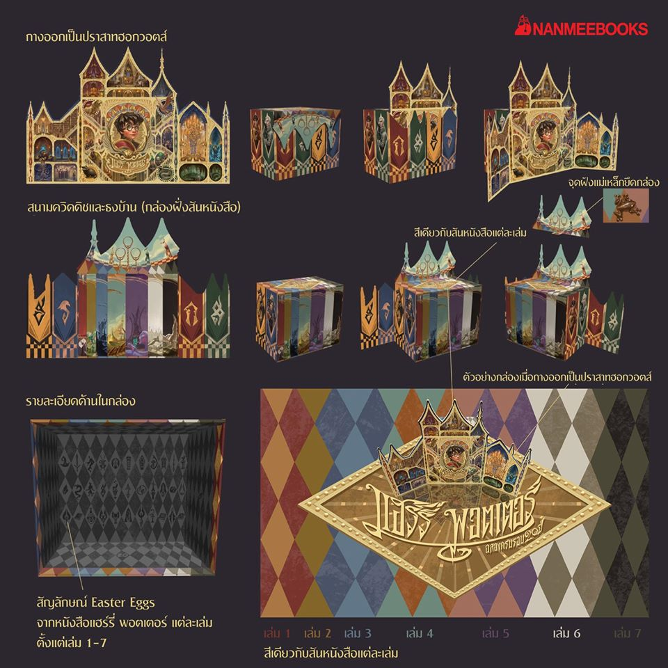 A close-up preview of the highly detailed box set shows House colors, chocolate frogs, and a Quidditch pitch.