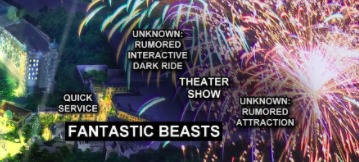 "Concept art for Universal Orlando Resort's new theme park, Epic Universe, showing speculation for a ""Fantastic Beasts""-themed land."