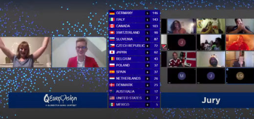 Screenshow from Qeurovision. Moderators are on the left, results in the middle and juries on the right.