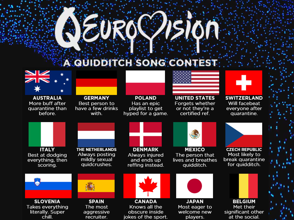 There are 15 flags from participating NGBs with funny note about their songs.