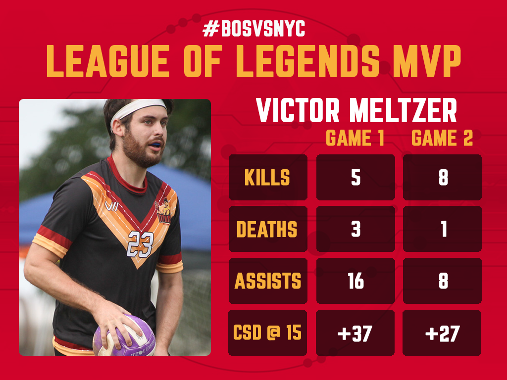 """The most valuable player of """"League of Legends"""" is Victor Meltzer."""