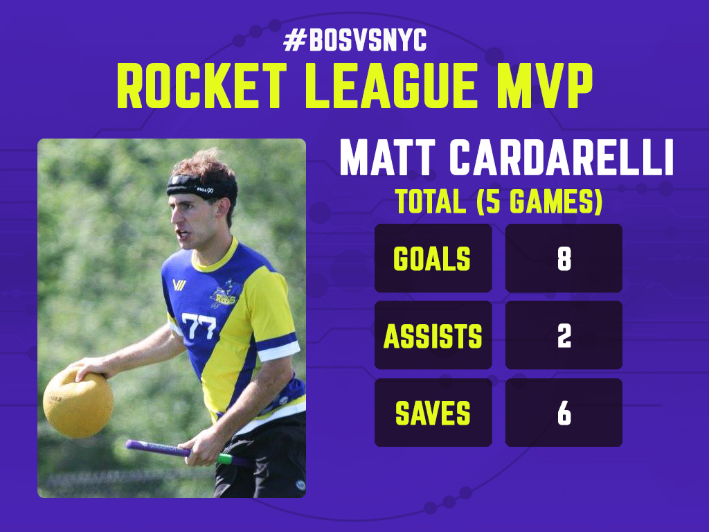 """The most valuable player of """"Rocket League"""" is Matt Cardarelli."""