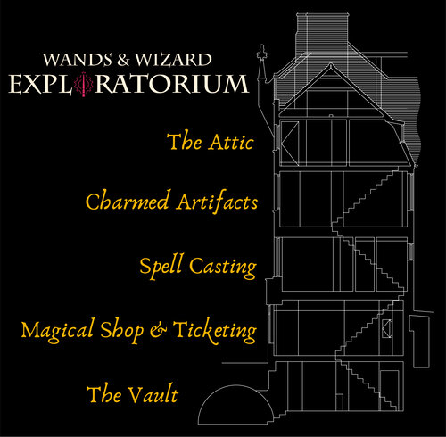 A map of the Wands and Wizards Exploratorium, which opens in London in September.