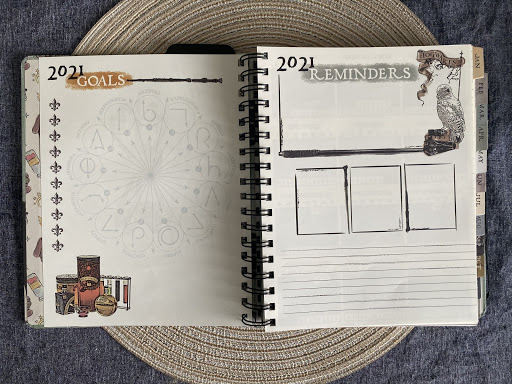 Con*Quest Journal – Goals and Reminders spread