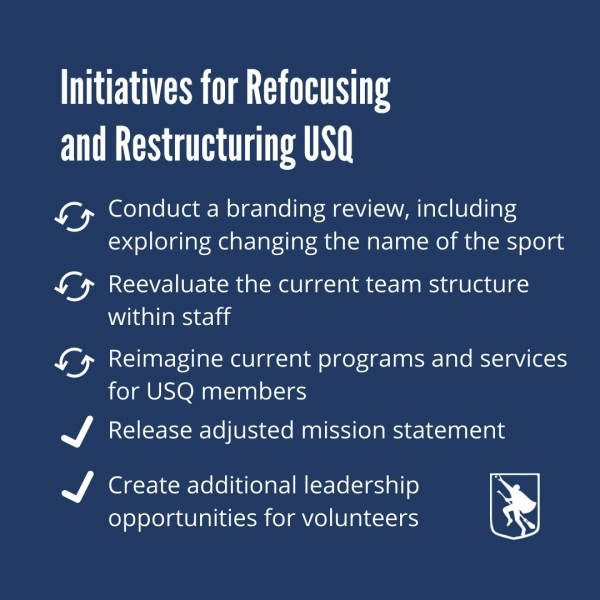 An infographic displaying USQ's initiatives for refocusing and restructuring the organization is shown.
