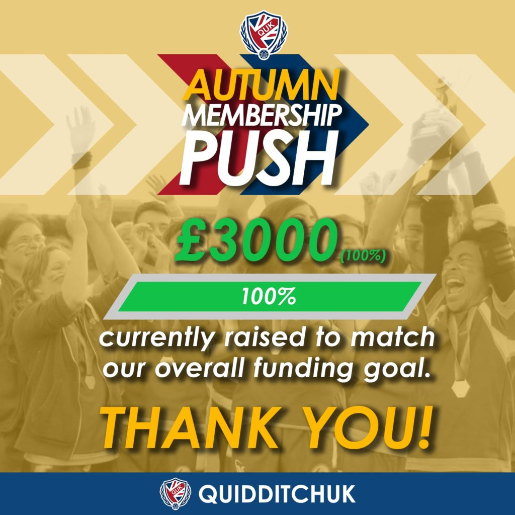 """The QuidditchUK logo is shown with a sign reading, """"Autumn Membership Push"""" below it. In the middle, an amount labeled as £3000 is depicted with a full green bar and """"100%"""" over it. Underneath it, """"Thank you"""" is written in yellow."""