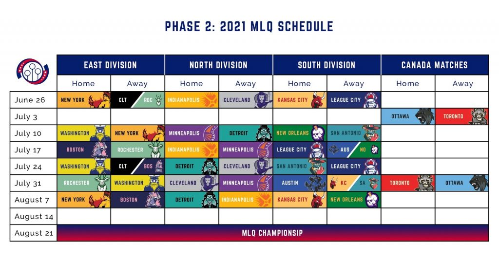 A schedule for Phase 2 of the 2021 MLQ season shows home and away games by division for the length of the season. In this version, the Canadian teams have a separate column, and no exhibition match is scheduled.