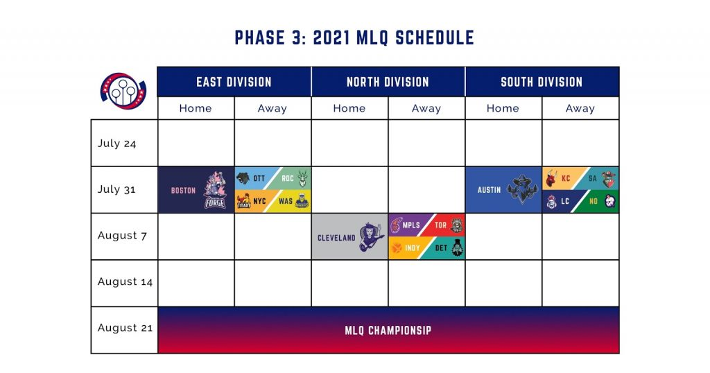 A schedule for Phase 3 of the 2021 MLQ season shows teams divided into three divisions: East Division, North Division, and South Division.