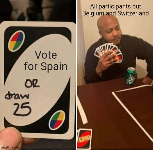 Spain barely got any points from the jury.
