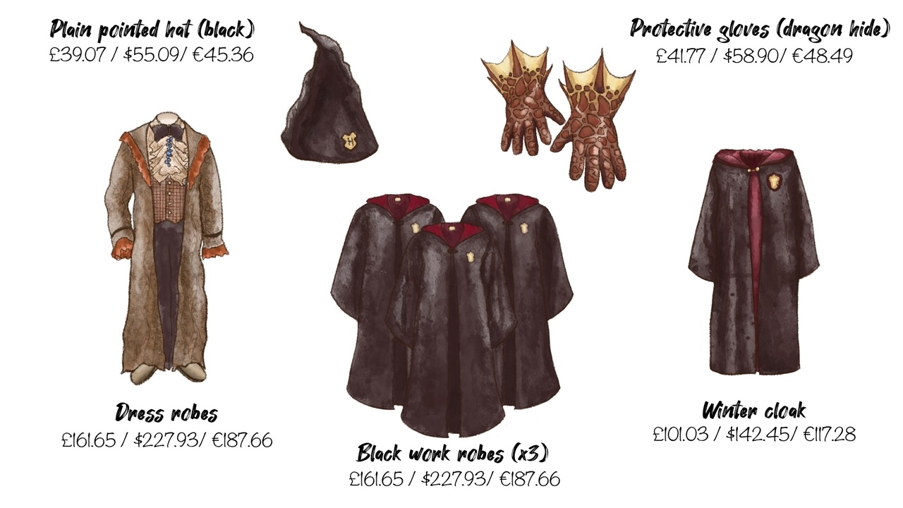 Your Hogwarts attire will set you back $484.37.
