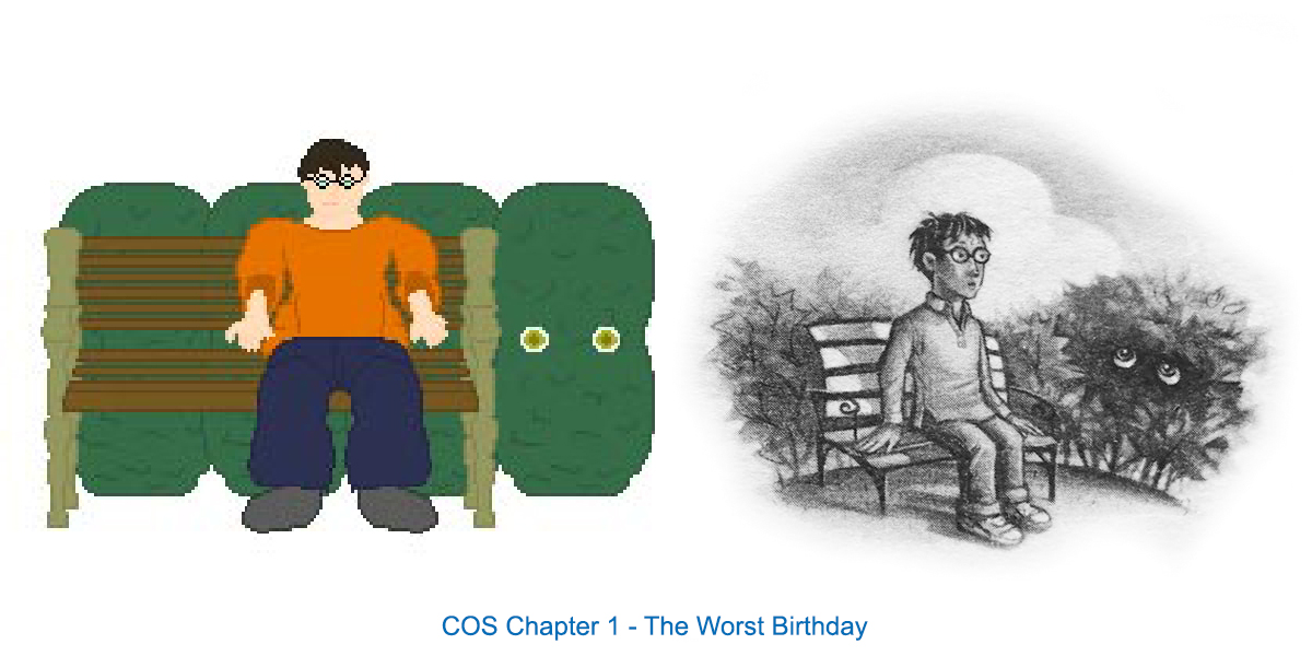 Chapter Images Redrawn by Eric Scull, COS 1