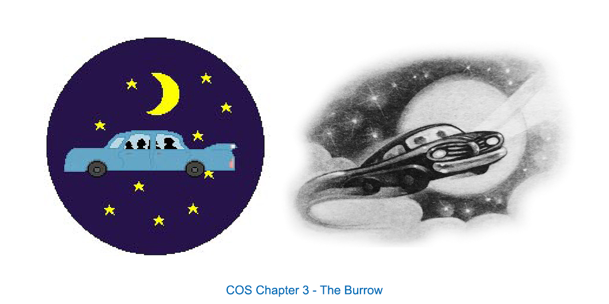 Chapter Images Redrawn by Eric Scull, COS 3