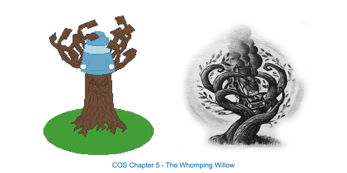Chapter Images Redrawn by Eric Scull, COS 5