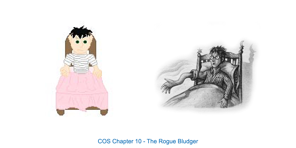 Chapter Images Redrawn by Eric Scull, COS 10