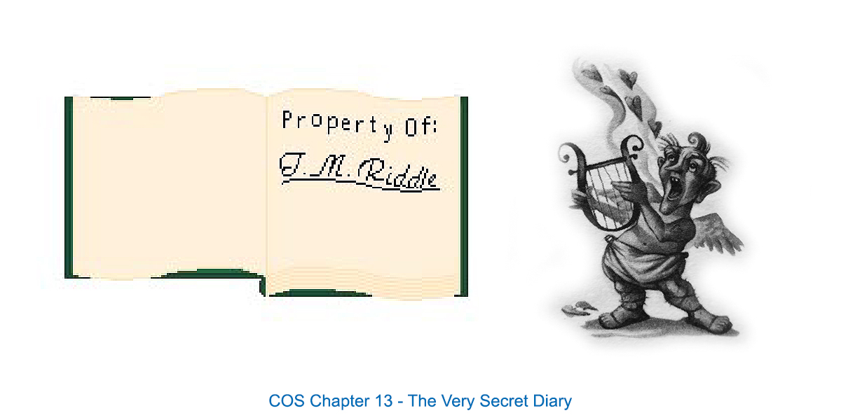 Chapter Images Redrawn by Eric Scull, COS 13