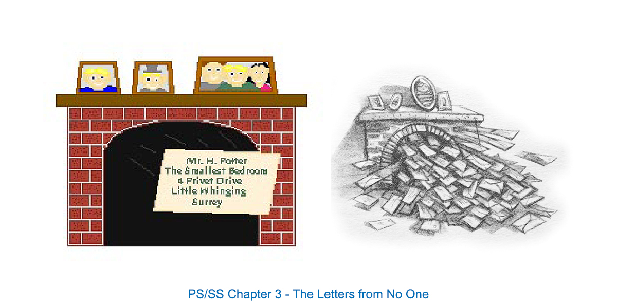 Chapter Images Redrawn by Eric Scull, SS 3