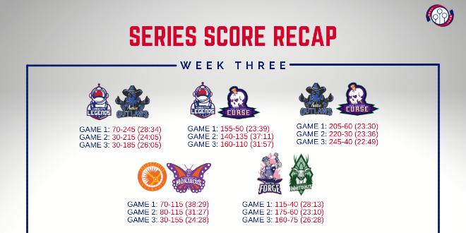 """In five columns, there are logos of the pairings and the final scores from their three matches. There is one sign """"Series Score Recap"""" above them."""