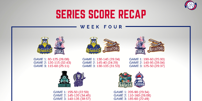 """In five columns, there are always logos of two teams and final scores from their three matches. There is one sign """"Series Score Recap"""" above them."""