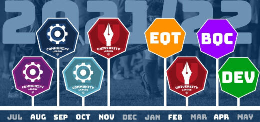 The logos representing each scheduled event in the QuidditchUK 2021-2022 season are shown along a horizontal timeline.