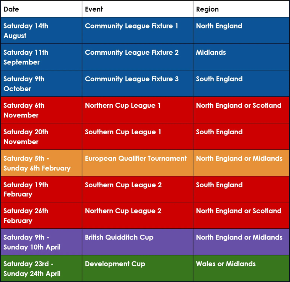There is a chart with tournaments and their locations and dates in QuidditchUK's 2021--2022 season.