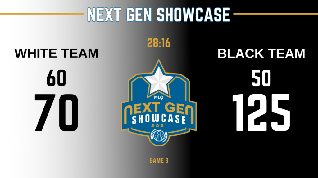 There is a infographic with results of Next Gen Showcase.