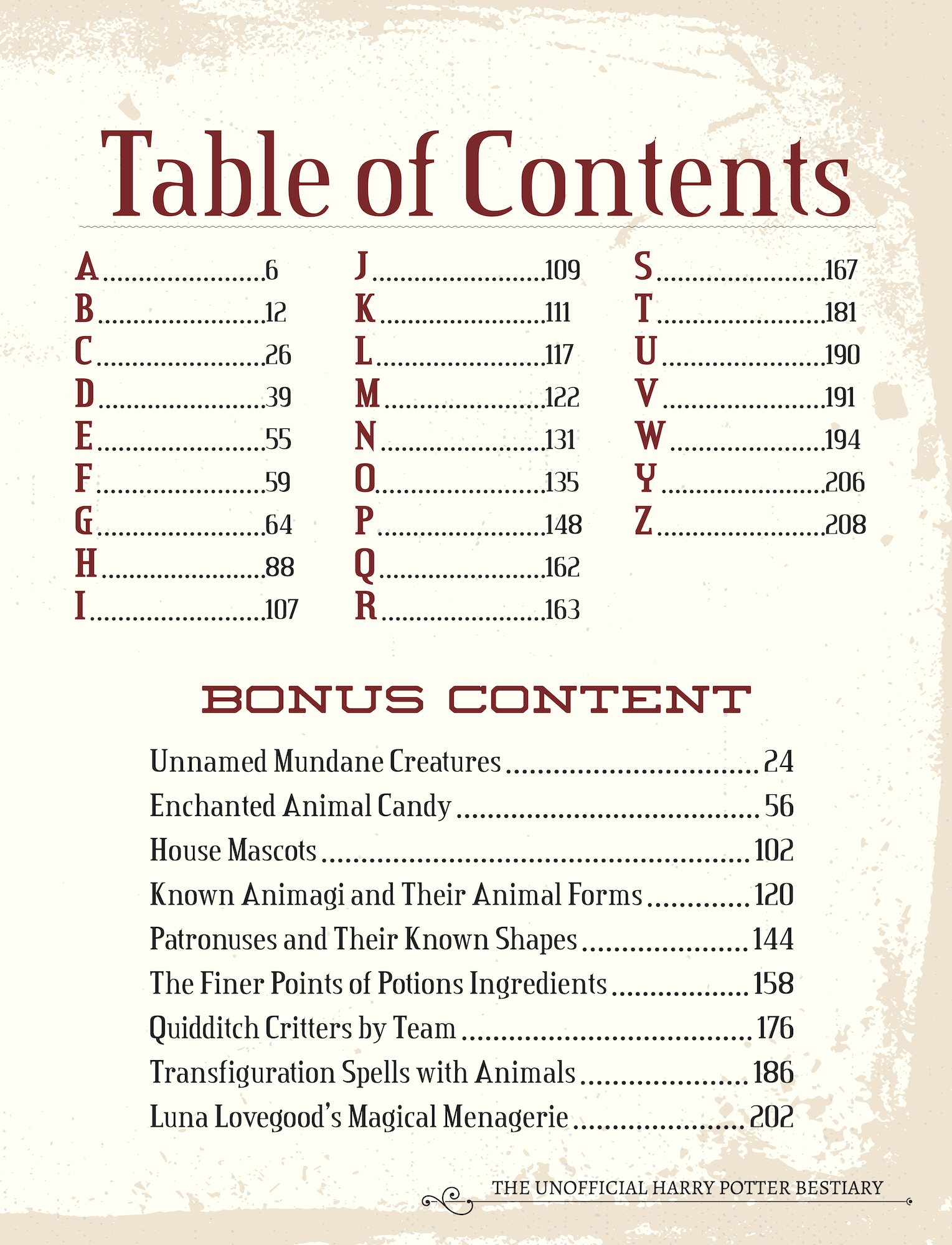 Unofficial Bestiary TOC